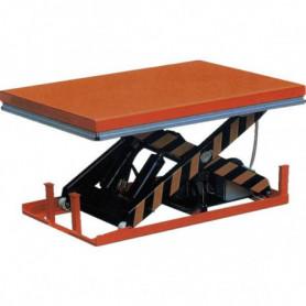 Table élévatrice encastrable
