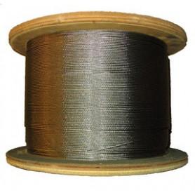 Câble galvanisé